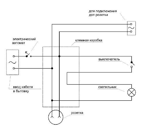 Схема электрической проводки в